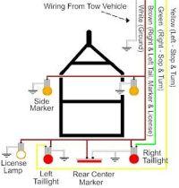 Trailer Wiring Diagram on Trailer Wiring Electrical ...