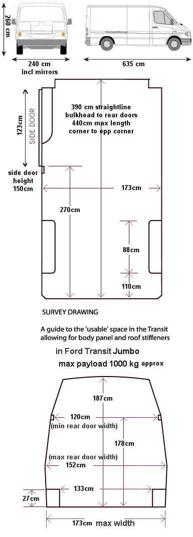 wiring diagram for solar panels 2003 chevy cavalier radio workable dimensions of ford jumbo van | transit conversions pinterest we, and much!