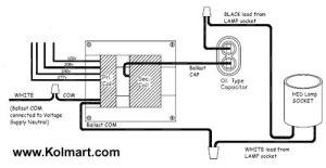 Metal Halide Ballast Wiring Diagram   E   Pinterest   Metals