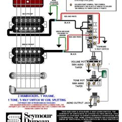 Strat Wiring Diagram Bridge Tone Rb25det S2 | Prs Dimarzio Seymour Duncan Pinterest Guitars And Guitar Building