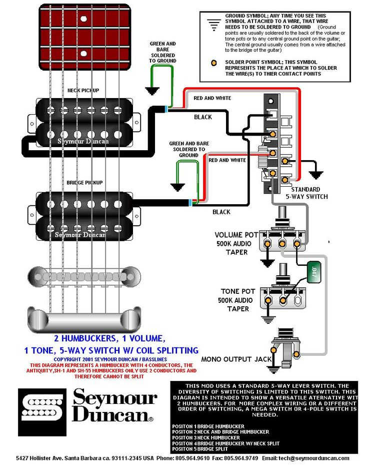 fender hss stratocaster wiring diagram boss snow plow manuals | prs dimarzio seymour duncan pinterest guitars and guitar building