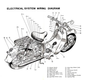 Super Club Electric Wiring Diagram | motorcycles