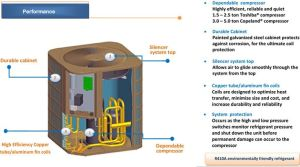 Outside AC Unit Diagram | Ton Central Air Conditioner System | Ideas for the House | Pinterest