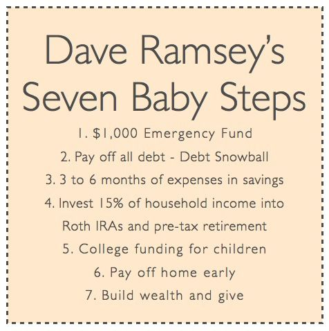 Dave Ramseys Seven Baby Steps! Good reminder! I love him, his books, and his rad