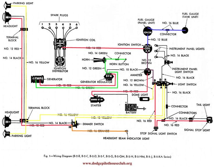 1957 chevrolet truck wiring diagram hsh pickup pilothouse harness info... | 1956 dodge