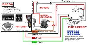 Meyer Snow Plow Parts Diagram | meyer wiring diagram meyer snow plow parts meyer wiring diagram