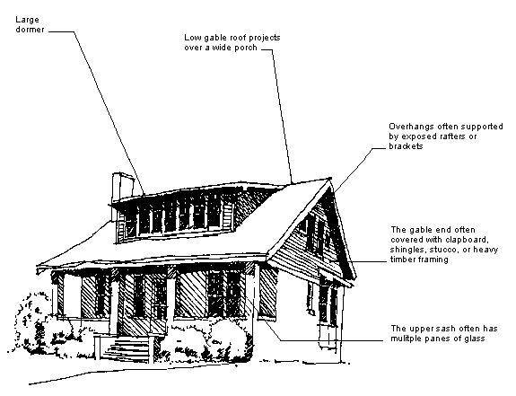 Large Dormer Google Image Result for http://www.ci.detroit