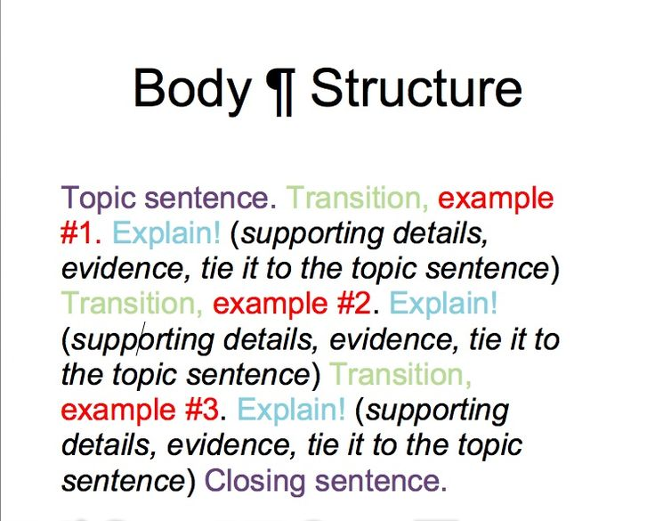 43 Best Images About Writing 5 Paragraph Essay On