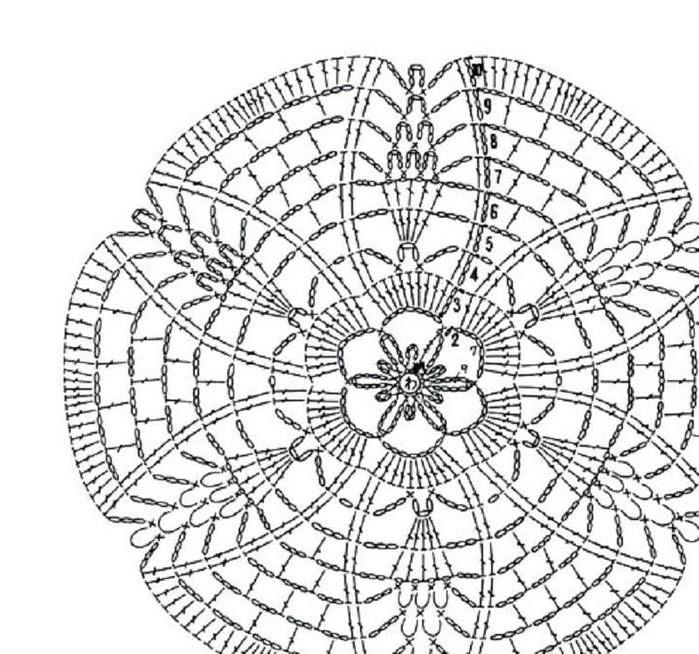 Crochet Diagram Patterns Easy Filet Crochet Patterns Crochet Ideas