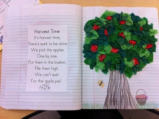 Kindergarten poetry journal ideas….LOVE THIS!!  I think I already pinned this that is how much I love it
