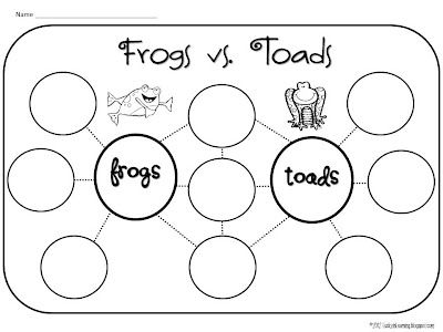 108 best images about Reptiles/Amphibians for Kids on