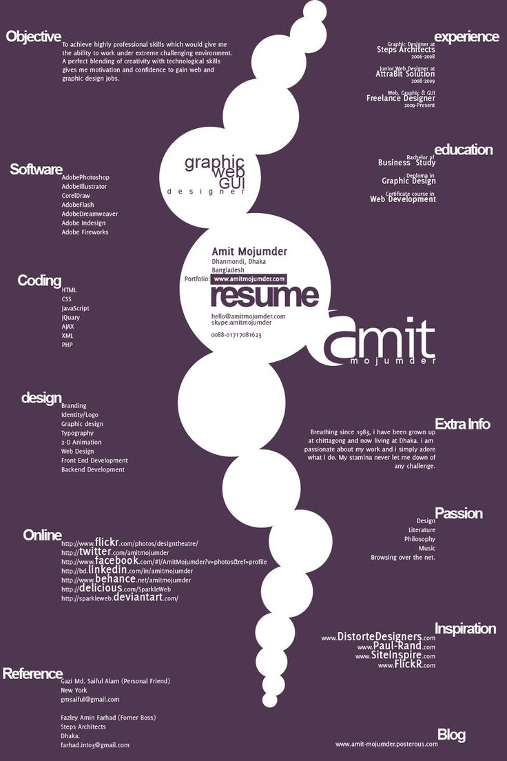 17 Best Images About Creative Resume Design On Pinterest