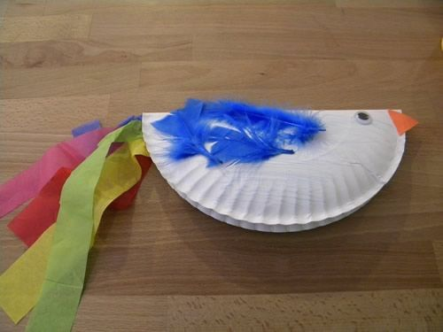 paper plate bird craft – another Creation craft for Kings Kids