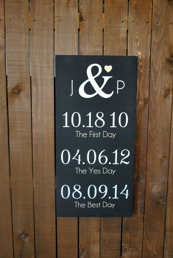 25 best ideas about One year anniversary gifts on Pinterest  One year anniversary 1 year