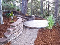 Backyard landscaping and hardscape. | landscaping and ...