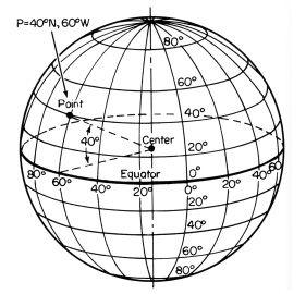 73 best images about Latitude & longitude on Pinterest