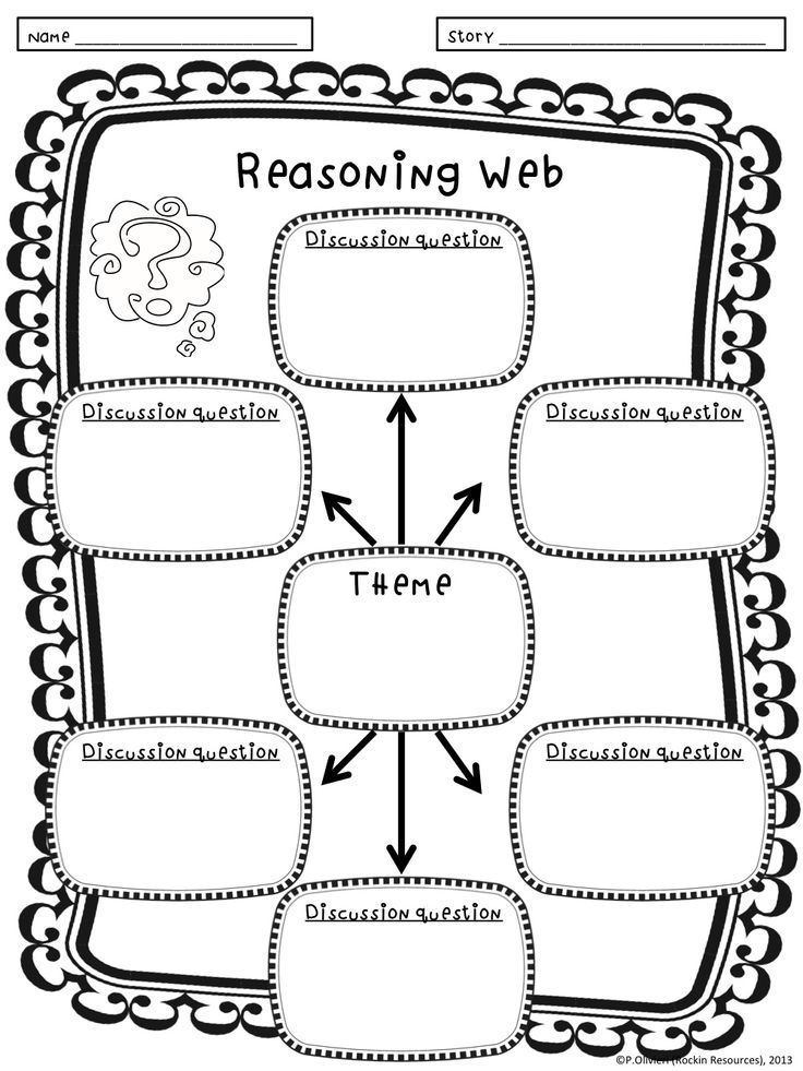 1000+ images about Critical Thinking Ideas on Pinterest