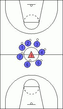 17 Best ideas about Youth Basketball Drills on Pinterest