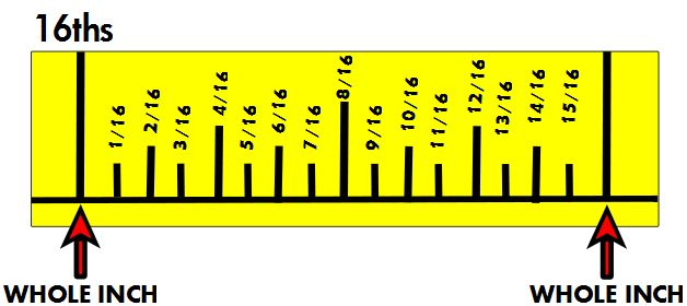 18 Best Images About Tape Measure Made Easy On Pinterest