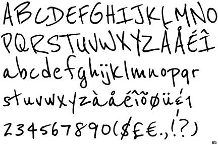 78 best images about *Art Lettering on Pinterest