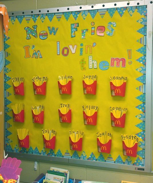 pre k classroom designs  Classroom Ideas in PreK  Learning the letters in their name  School