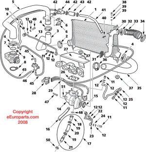 Saab 9 3 Turbo Engine Diagram  Wiring Diagram Pictures