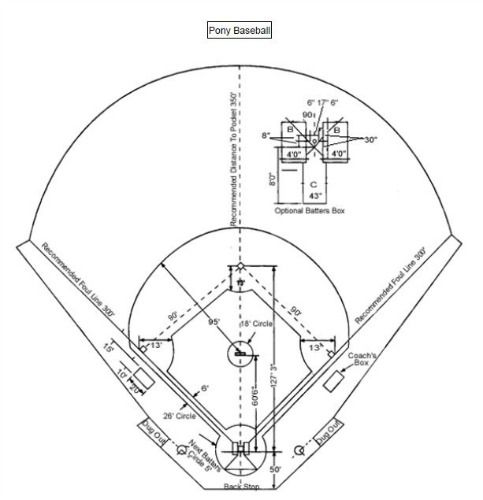 34 best images about Baseball / Softball Essentials on