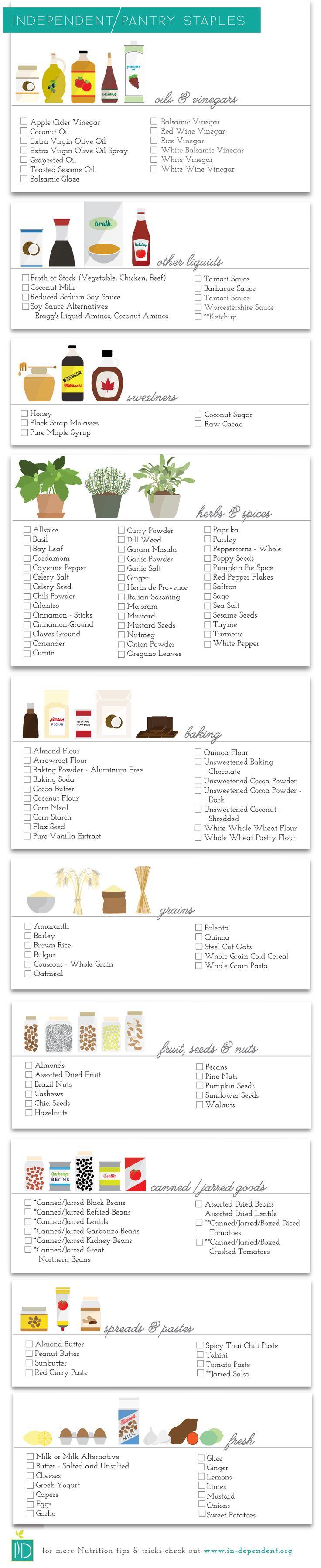 1000 ideas about Kitchen Essentials List on Pinterest