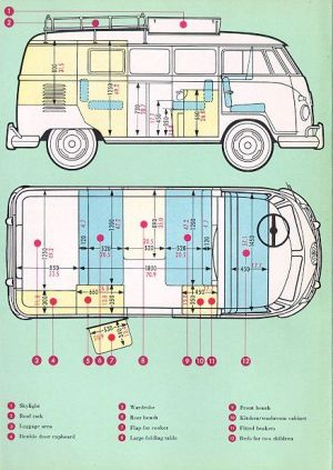 1000 images about DIY Camper Van | Floor Plans on Pinterest | Chevy, Marathon runners and