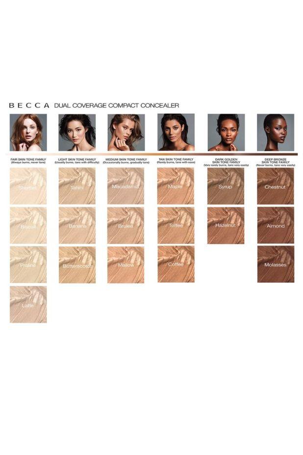 Loreal Makeup Color Chart Cartoonview