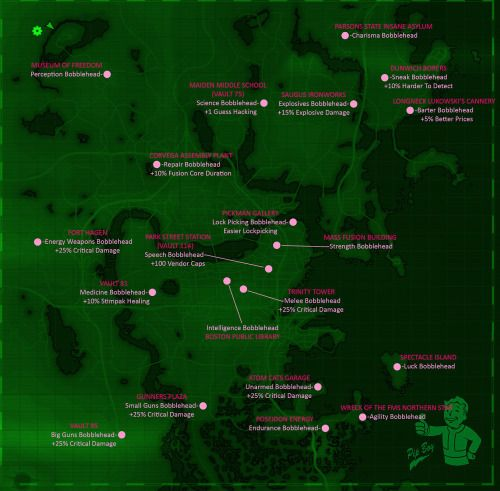 Fallout 4 Bobblehead Locations This Picture Contains The