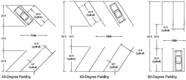 Drawings of parking dimensions and parking set up for