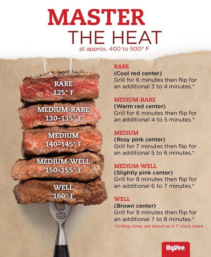 how to cook steak tips medium rare