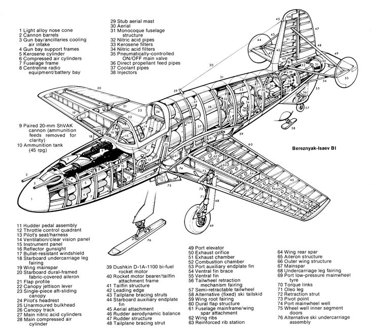 353 best images about WWII AIRCRAFT CUTAWAYS & TECHNICAL