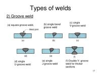 78 Best ideas about Types Of Welding on Pinterest | Smaw ...