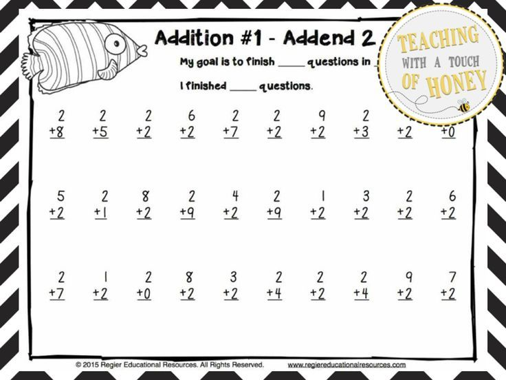 405 best Addition and Subtraction MATH ANCHORS images on