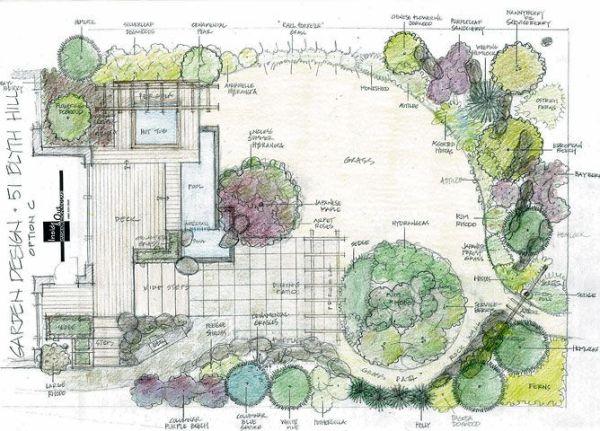 ideas simple landscape