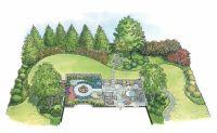Interlocking arcs of several lawn and planting circles ...