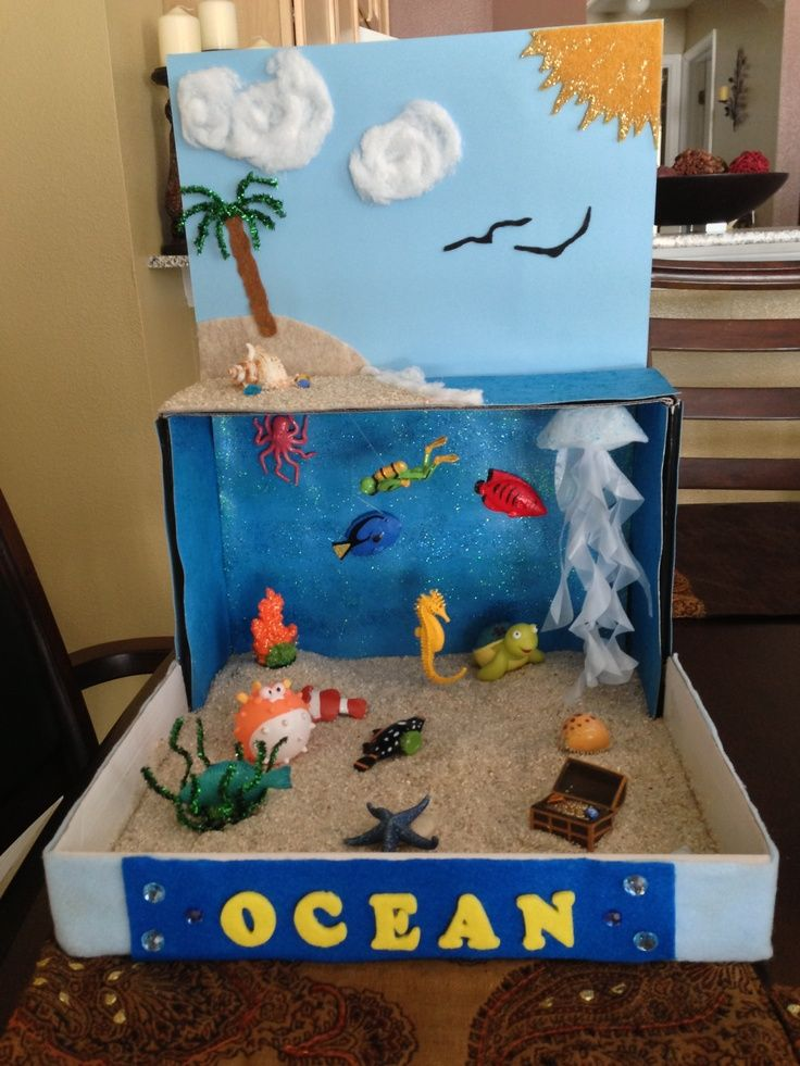 boat water system diagram honeywell s plan valve wiring ocean life shoebox craft kids - google search | homeschooling: 1-3 grade pinterest ...