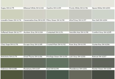Ideas About Green Paint Colors On Pinterest Paint