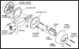 Deadbolt door lock parts identification diagram | DIY