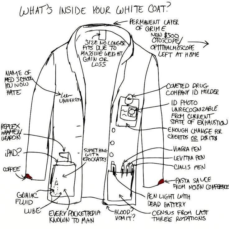 1000+ ideas about White Coat Ceremony on Pinterest