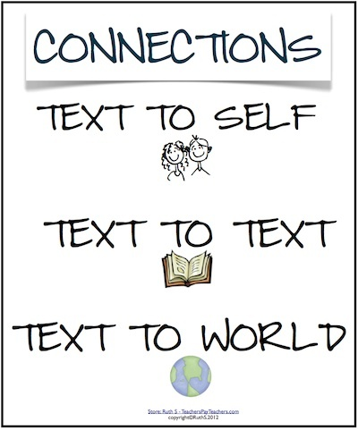 17 Best images about Theories of Literacy Development, The