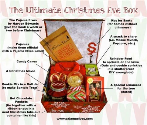 Image result for christmas eve box