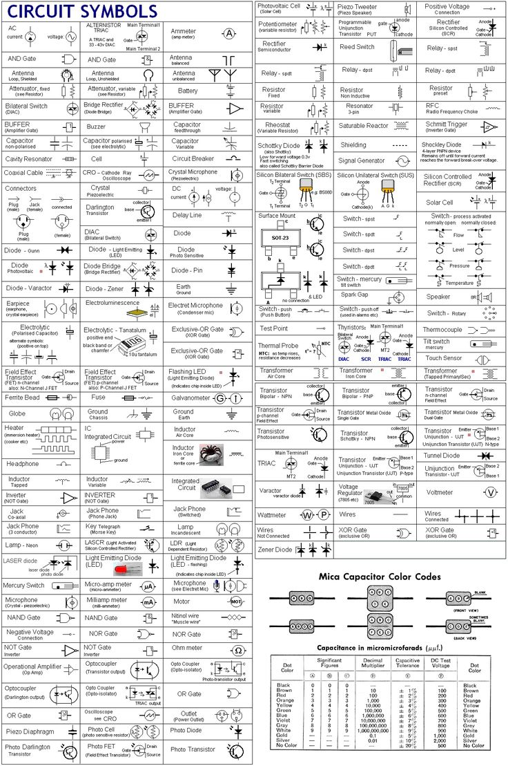 hvac wiring diagram symbols 2005 ford taurus alternator schematic chart | electric circuit symbols: a considerably complete alphabetized table ...