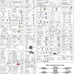 House Wiring Diagram Symbols Pdf 2006 Dodge Magnum Radio Industrial Chart | Get Free Image About