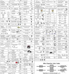 schematic symbols chart electric circuit symbols a electrical wiring diagram symbols in autocad electrical wiring diagram [ 736 x 1108 Pixel ]