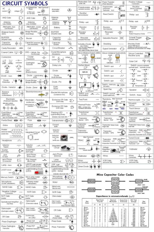 small resolution of schematic symbols chart electric circuit symbols a electrical wiring diagram symbols in autocad electrical wiring diagram
