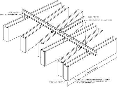 Hunter Douglas Contract: Woodwright™ Beams & Baffles