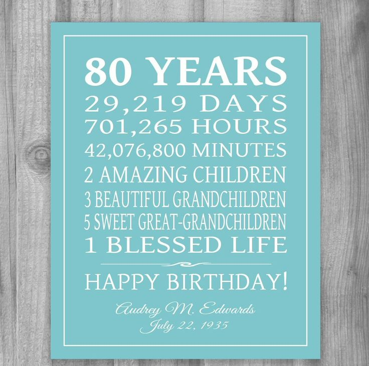 PRINTABLE 80th BIRTHDAY GIFT 80 Years Sign Personalized